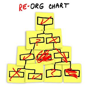 Why Restructuring Fails | Matrix Management Institute